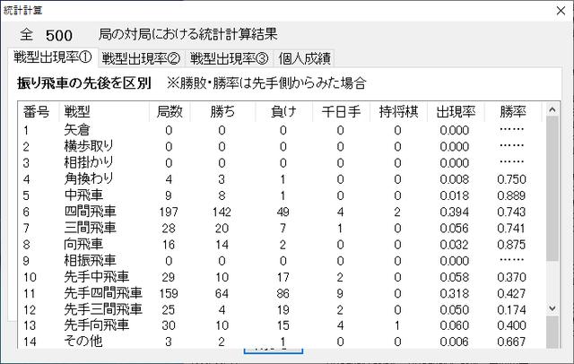 戦型分類XF.png