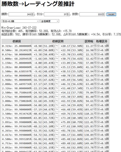 dolphin1_vs_YO488_Comparison.png